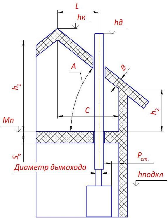 Схема установки дымохода № 1